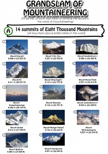 14 SUMMITS OF EIGHT-THOUSAND MOUNTAINS