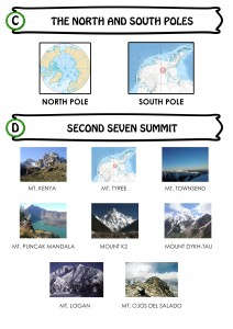 THE NORTH AND SOUTH POLES & SECOND SEVEN SUMMIT